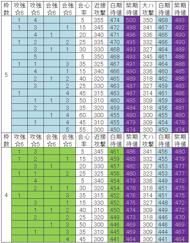 ムフェト覚醒武器の白紫比較54